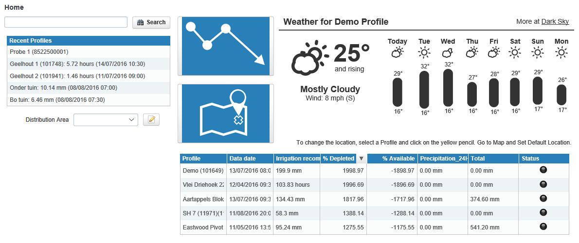 Activate my Weather Forecast – AquaCheck - Helpdesk